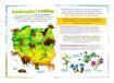 Atlas Polski dla dzieci - zawartość