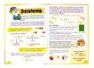 Słownik matematyczny dla dzieci - zawartość